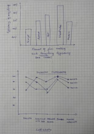 Basic Chart Types 1